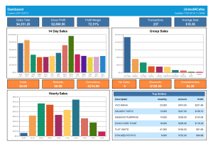 Sales Data Analysis Reporting for Uniwell POS solutions Newcastle